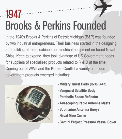 Mobile Timeline: 1947 - Brooks and Perkins Founded | US Cargo Systems